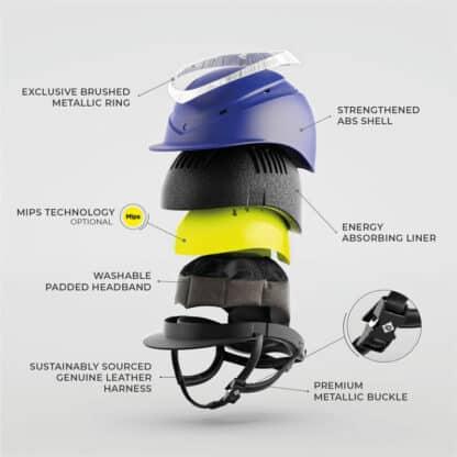 Charles Owen Halo MIPS Helmet with Regular Brim - Construction